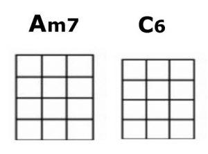 Am7 and C6 are both the same chord shape on ukulele